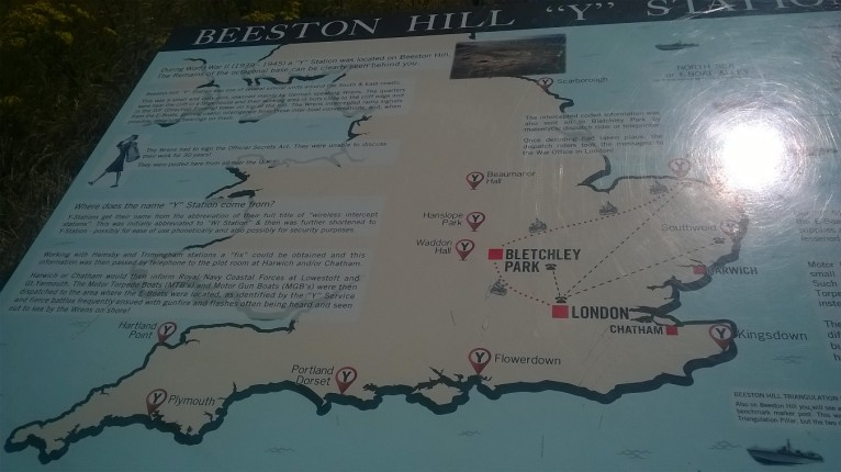 Beeston's Bump sign